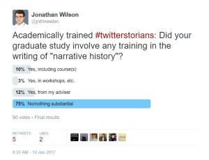 twitterpoll-narrativehistory